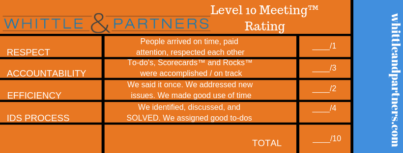 Level 10 Meeting Rating